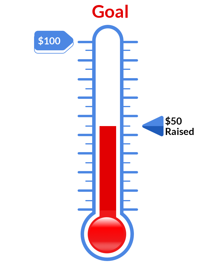 Fundraising Thermometer - CouponBirds Seedling Project